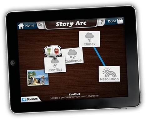 Digital Kindergarten: Telling a Story: Meeting The Kindergarten Common Core State Standards with your iPad using Apps | Digital Story Telling | Scoop.it