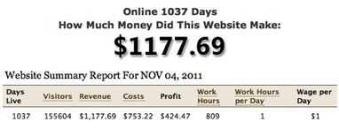 How to REALLY make money from a website | SOCIAL MEDIA, what we think about! | Scoop.it