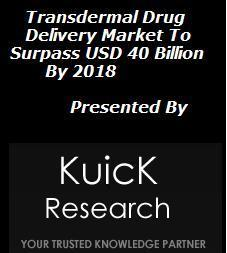 Transdermal Drug Delivery Market To Surpass USD 40 Billion By 2018 | Market Research Companies India | Scoop.it