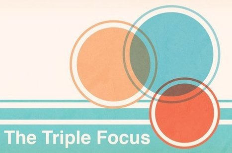 Daniel Goleman: It's Not IQ Part 2: Use the Triple Focus Approach to Education - Daniel Goleman | Education & Careers Information | Scoop.it