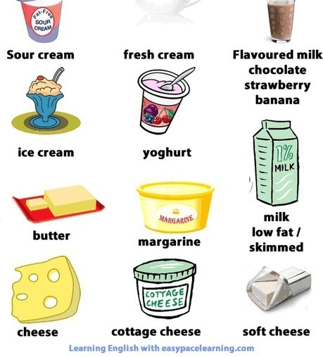 Dairy products learning dairy food with pictures English lesson | Learning Basic English, to Advanced Over 700 On-Line Lessons and Exercises Free | Scoop.it