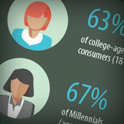 Infographic: The Next Generation of Commerce | Customer Centric Innovation | Scoop.it