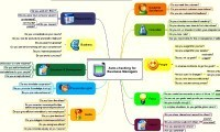 Mind Map Library. 1000s of Mind Maps in FreeMind, MindManager and other formats - Mappio   REA y las TICL   Scoop.it