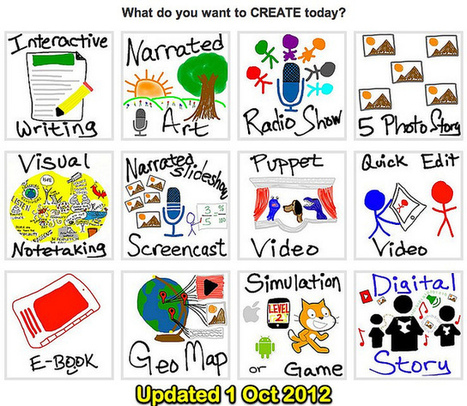 Moving at the Speed of Creativity | Learning about Visual Notetaking from Giulia Forsythe | Edu-idea | Scoop.it