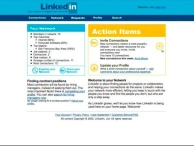 The Evolution of LinkedIn [SLIDESHOW] | All About LinkedIn | Scoop.it