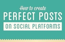 How To Create Perfect Posts on Facebook, Twitter, Pinterest And Google+ [INFOGRAPHIC] - AllTwitter | Educational Use of Social Media | Scoop.it