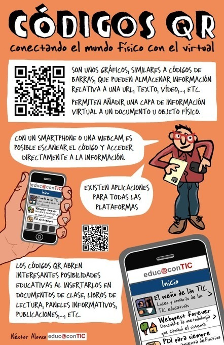 Los códigos QR se pueden usar en la educación #infografia #infographic #marketing #education | Caminos y Redes | Scoop.it