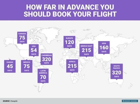 The Cheapest Day To Buy A Plane Ticket, Depending On Where You're Going | Travel | Scoop.it