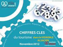 Chiffres Clés du tourisme dans le Vignoble alsacien - 2012 | Le site www.clicalsace.com | Scoop.it