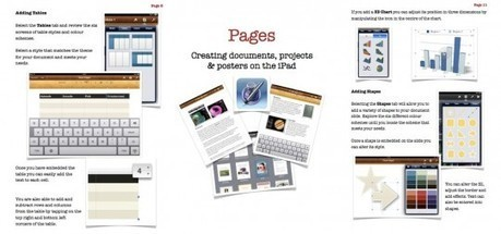 Pages Guide | Go Go Learning | Scoop.it