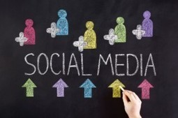 How Social Media Can Power Your Biz | Business 2 Community | How social is business getting ? | Scoop.it