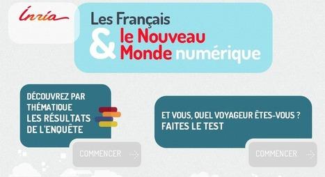 INRIA ouvre les données brutes de son sondage  «les Français et le monde numérique» | Clic France | Scoop.it