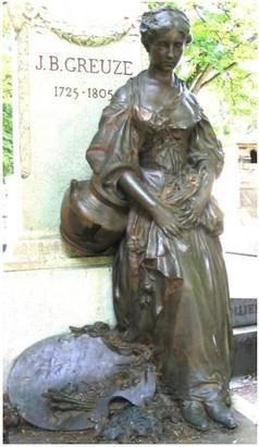 21aout 1725 naissance de GREUZE Jean Baptiste | Rhit Genealogie | Scoop.it