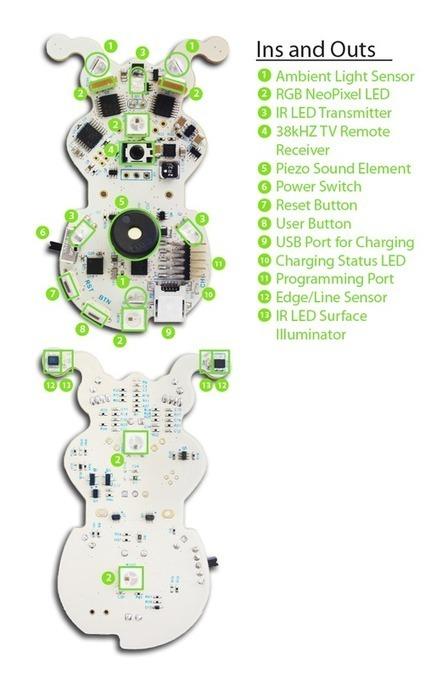Plum Geek Robotics | I'm Bringing Techy Back | Scoop.it