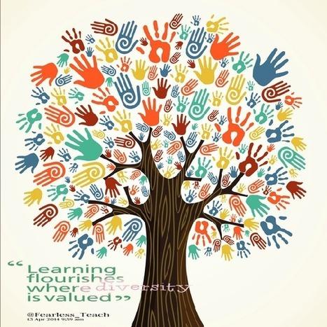 Five Ideas For Creating A Classroom Community | Professional Topics | Scoop.it