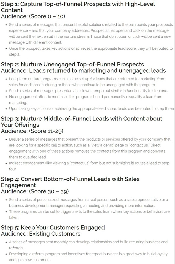 Lead Nurturing Basics: How to Nurture the B2B Buyer's Journey in 5 Steps - Act-On | The Marketing Technology Alert | Scoop.it