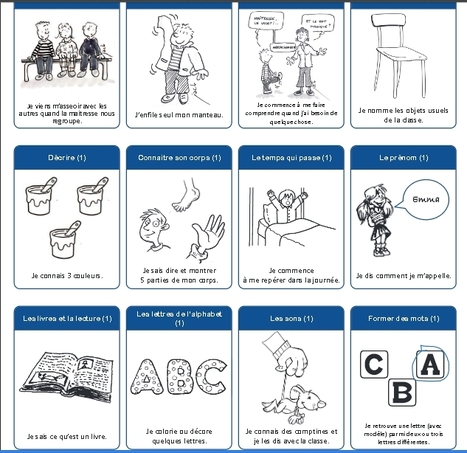 Académie Orléans-Tours - Cahier de réussite en maternelle @Charivari1vous propose une version modifiable. | Ressources pédagogiques en français | Scoop.it