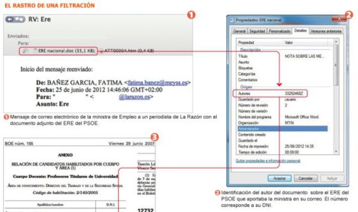 El pantallazo de la 'filtración Báñez' | Partido Popular, una visión crítica | Scoop.it