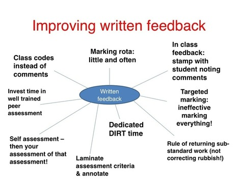 Improving Written Feedback - HuntingEnglish | Scriveners' Trappings | Scoop.it