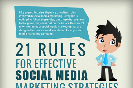 21 Most Effective Social Media Marketing Tactics - BrandonGaille.com | Small Business and Social Media | Scoop.it