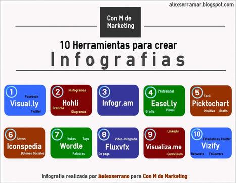 10 Herramientas para crear infografías   COMUNICACIONES DIGITALES   Scoop.it