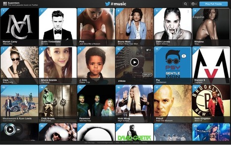 A month after launch, have we forgotten about Twitter #Music? | The Shape of Music to Come | Scoop.it