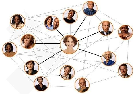 A sua presença no LinkedIn traz resultados? | Marketing Digital 2.0 | Scoop.it
