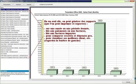 Translation Office 3000, le logiciel de facturation dédié aux traducteurs | Localisation & traduction (jeux vidéo) | Scoop.it
