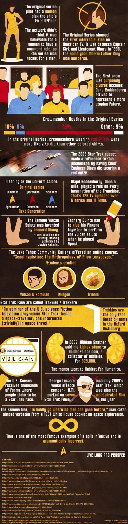 15 Things You Probably Didn't Know About Star Trek | VIM | Scoop.it