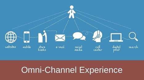 Why Does Omnichannel Experience Matter to Your Customers | OSSCube Blog | Digital Transformation - DevOps, Aws, Cloud and Application Modernization | Scoop.it
