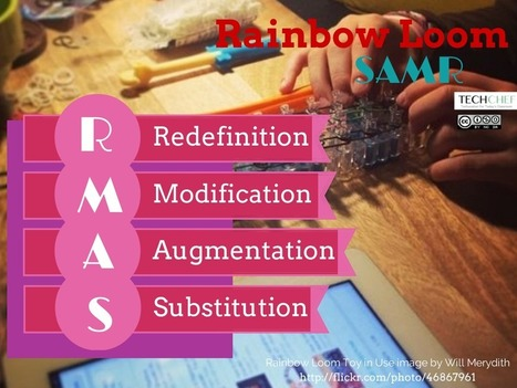 Rainbow Loom SAMR | iPad Lessons | Scoop.it