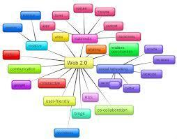 Brainstorming & mind mapping online |  bubbl.us | ICT tips & tools, tracks & trails and... questioning them all ! | Scoop.it
