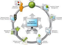 Cómo asegurar los equipos RDP en red   Administración de Sistemas   Scoop.it