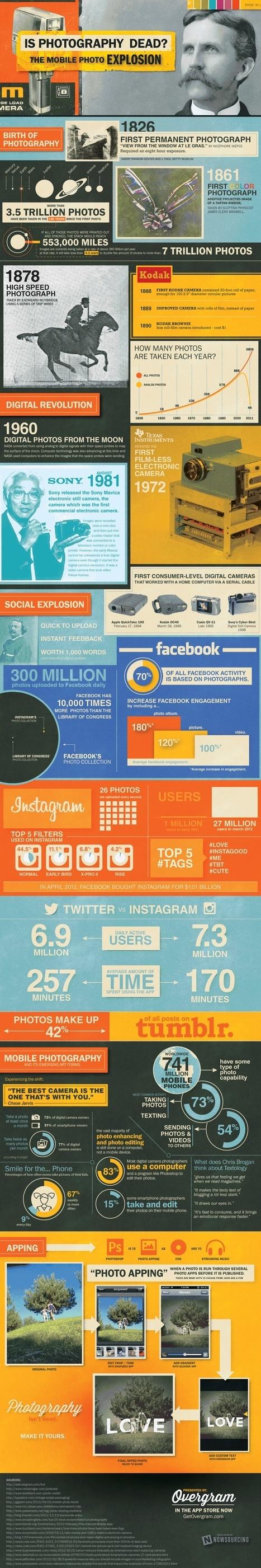 La revolución de la fotografía: Instagram y redes sociales | COMUNICACIONES DIGITALES | Scoop.it