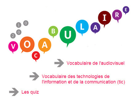 Vocabulaire des TIC et de l'audiovisuel | TIC et  TICE mais... en français | Informatique Romande | Scoop.it