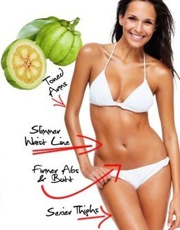 Buy Garcinia Cambogia Extract USA | Health and fitness | Scoop.it