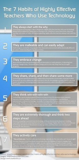 The 7 Habits of Highly Effective Teachers Who Use Educational Technology Infographic | 21st century learning and education | Scoop.it