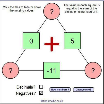 Arithmagons | Mathematics and Science teaching Website Resources Australian Curriculum | Scoop.it