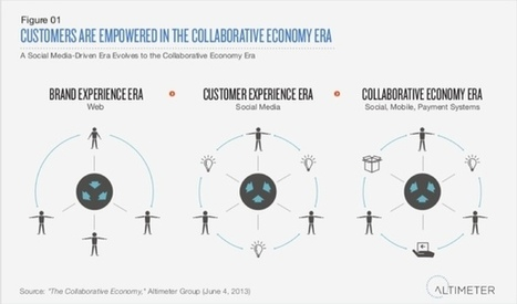 Perfected Social Business? Good, Because Here Comes the Collaborative Economy | Enterprise Social Networks | Scoop.it
