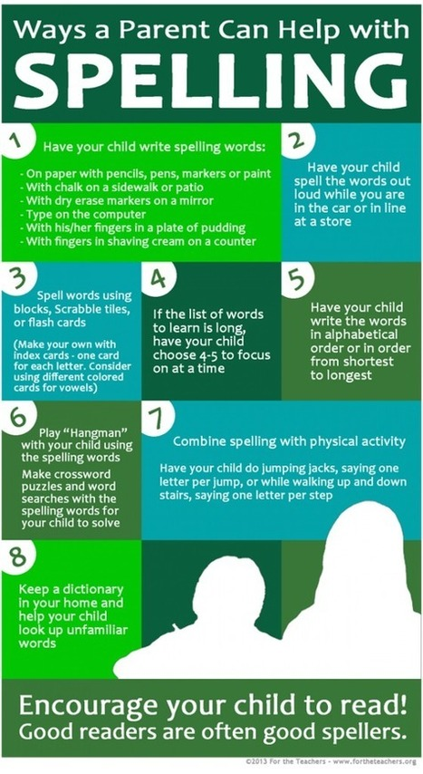 Ways Parents Can Help with Spelling - American Dyslexia Association | Dyslexia,SpLD and Kinect Stuff | Scoop.it