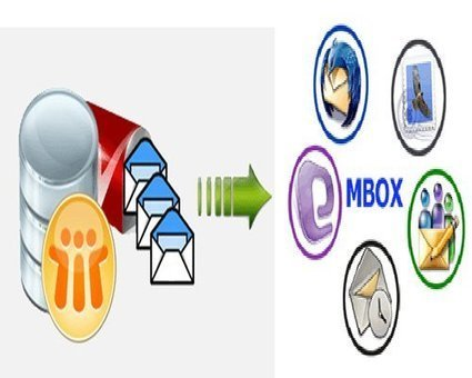 How to Convert NSF files into MBOX using NSF to MBOX Converter? | Data Recovery | Scoop.it