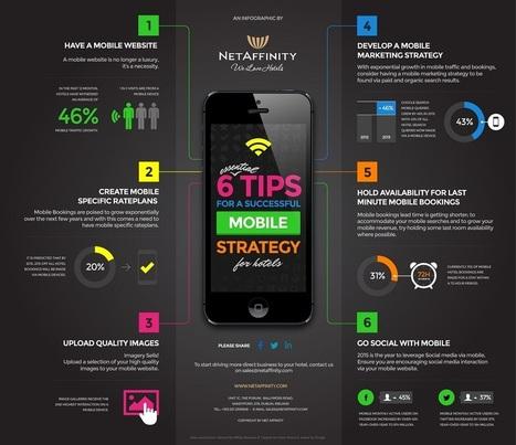 Hotel & Mobile: Prenotazioni mobile di Booking cresciute del 260%. Cosa Cambia? | Pianeta Booking | Scoop.it