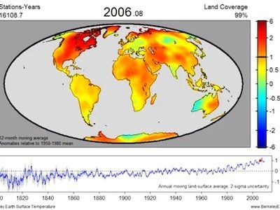 200 Years Worth of Temperature Data Compiled in One Alarming Video | Technoscience and the Future | Scoop.it