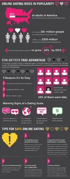 Dating Agency - Enjoy More Fun !!! | New York City Escorts Agency | Scoop.it