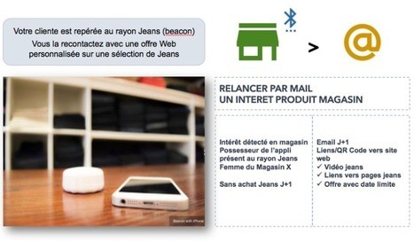 Mobile in-store : les chiffres parlent d'eux-mêmes - USA Marketing : Laurence repère... | Digital & eCommerce | Scoop.it