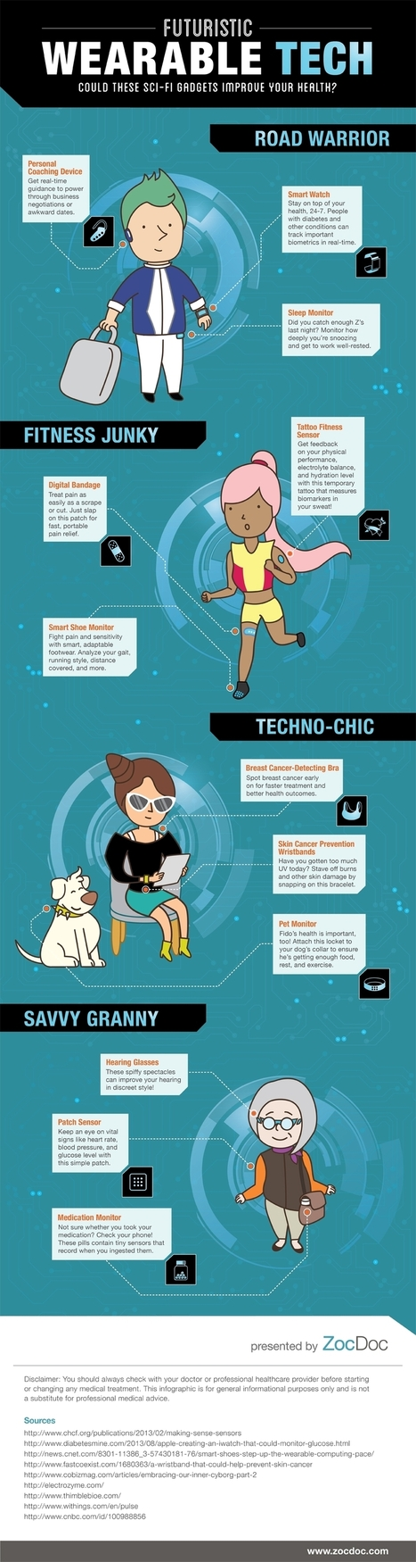 Wearable Technology and the Future of Healthcare Infographic | Healthcare infographics | Scoop.it