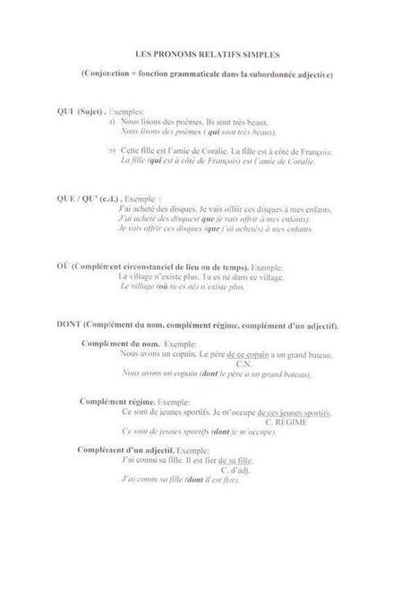 MONWIKIFLE - Pronoms relatifs, futur | Frenchbook : PE-PO | Scoop.it