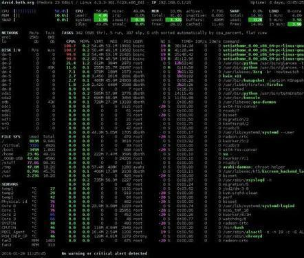 4 open source tools for Linux system monitoring | Linux and Open Source | Scoop.it