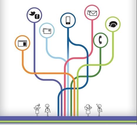 Expérience client en ligne : les canaux ne répondent pas d'une seule voix | Marketing Digital & Multicanal | Scoop.it