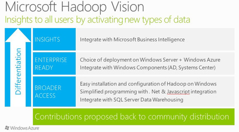 A lap around of Big Data with Microsoft HDInsight | BigData and Machine Learning | Scoop.it